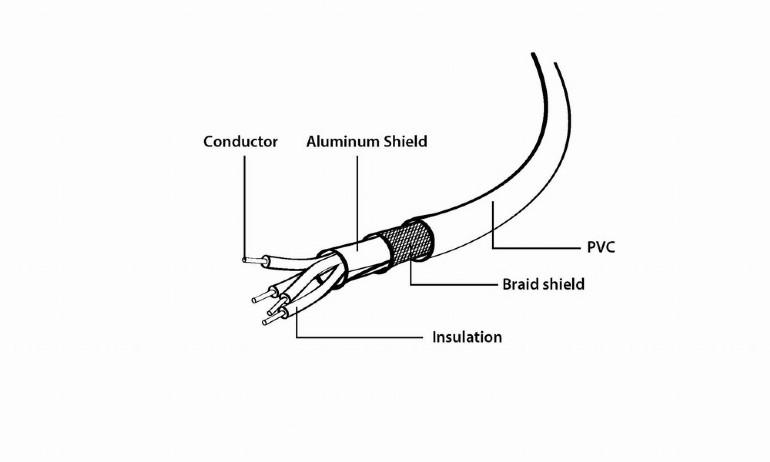 Micro-USB cable, 0.5 m (CCP-mUSB2-AMBM-0.5M)